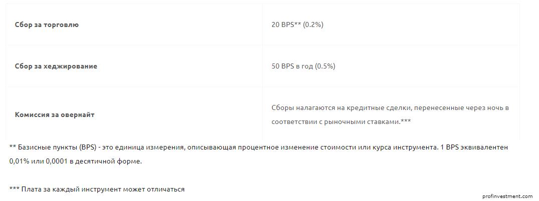 торговые коммисии на currency com