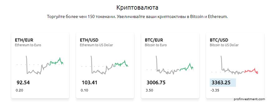 криптовалюта на бирже Currency