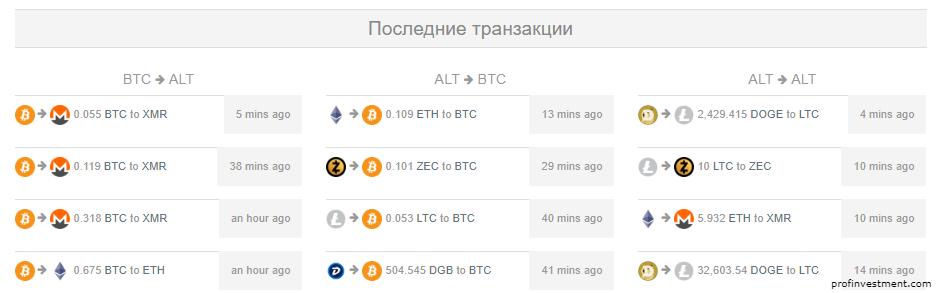 криптовалютные транзакции ShapeShift
