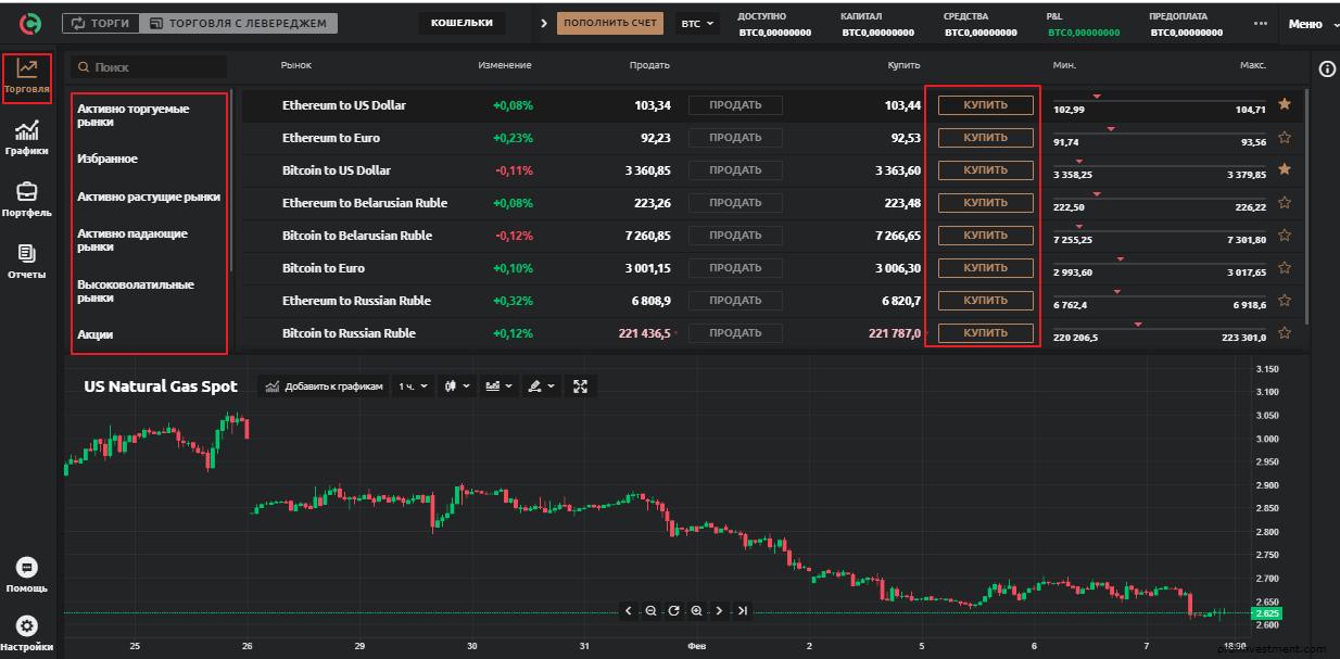 торговля на currency com