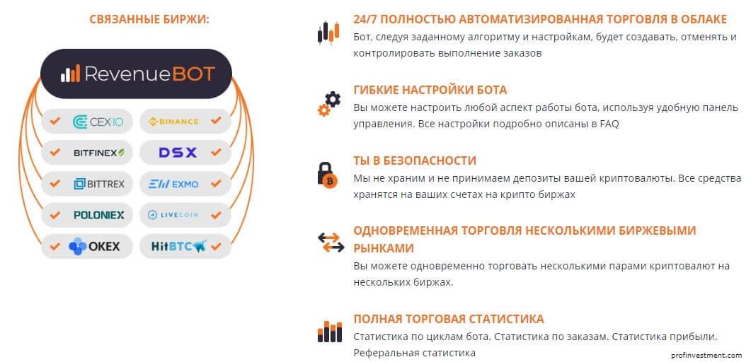 крипто-бот revenuebot для биржи криптовалют