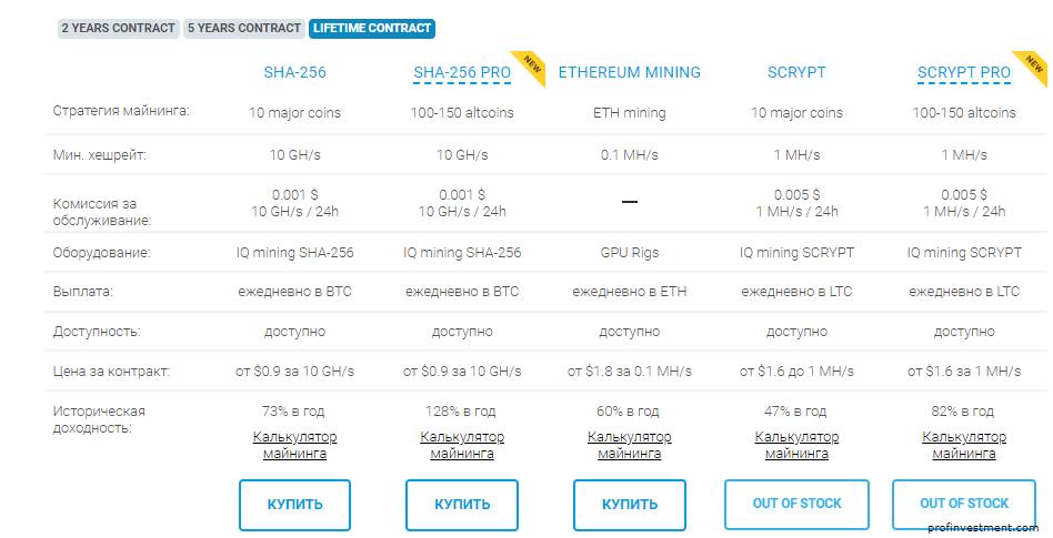 майнинговые контракты iq mining