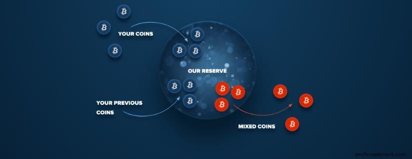 принцип работы миксеров криптовалют