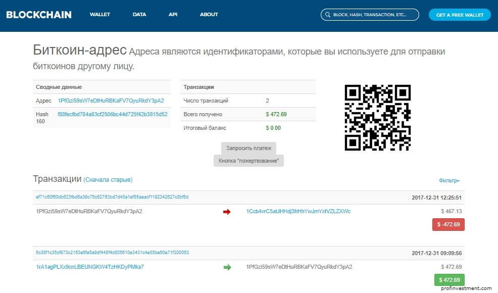 сводные данные о биткоин адресе