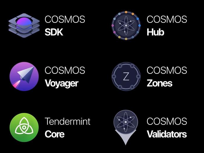 проекты cosmos