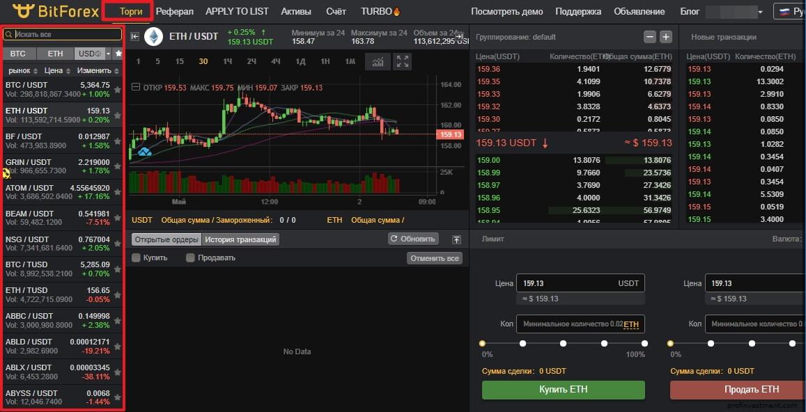 торговля криптовалютой на BitForex