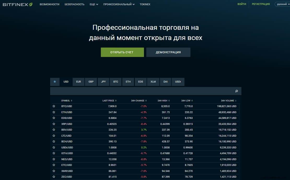 криптобиржа биткоин Bitfinex