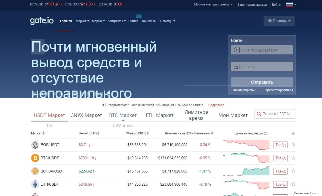 биткоин биржа gate