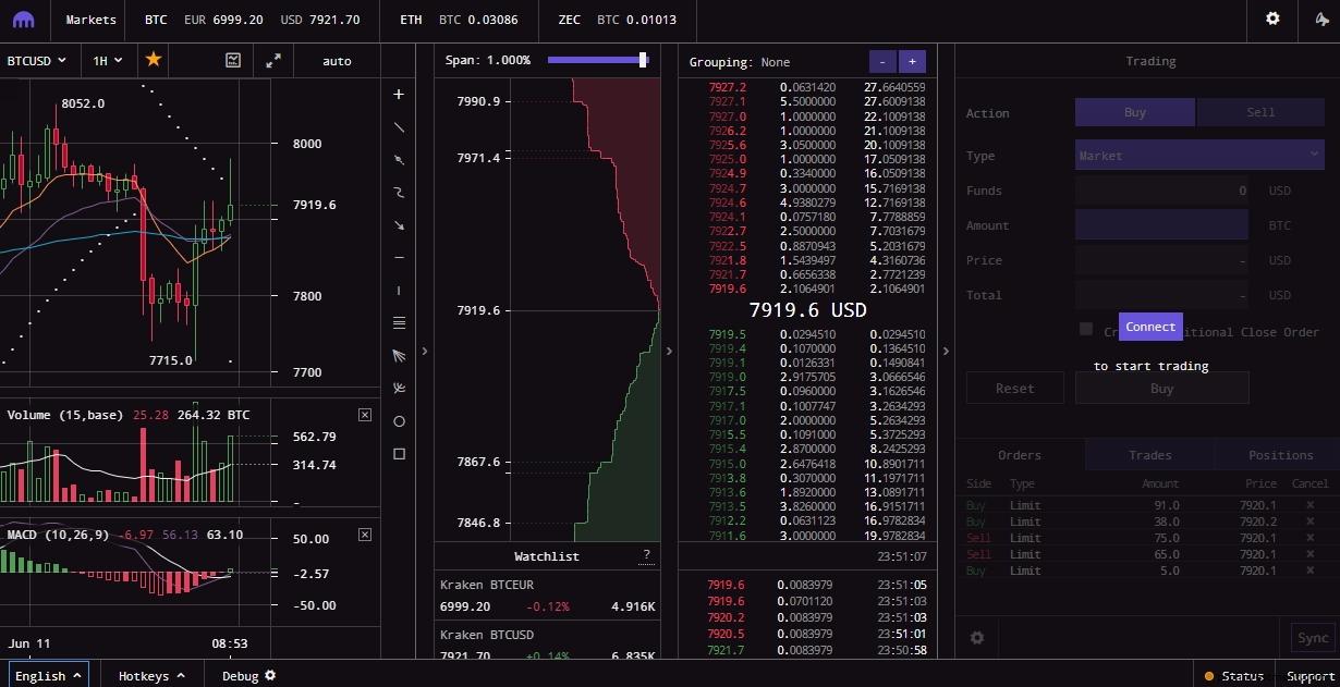 биржа для торговли криптовалютой Kraken