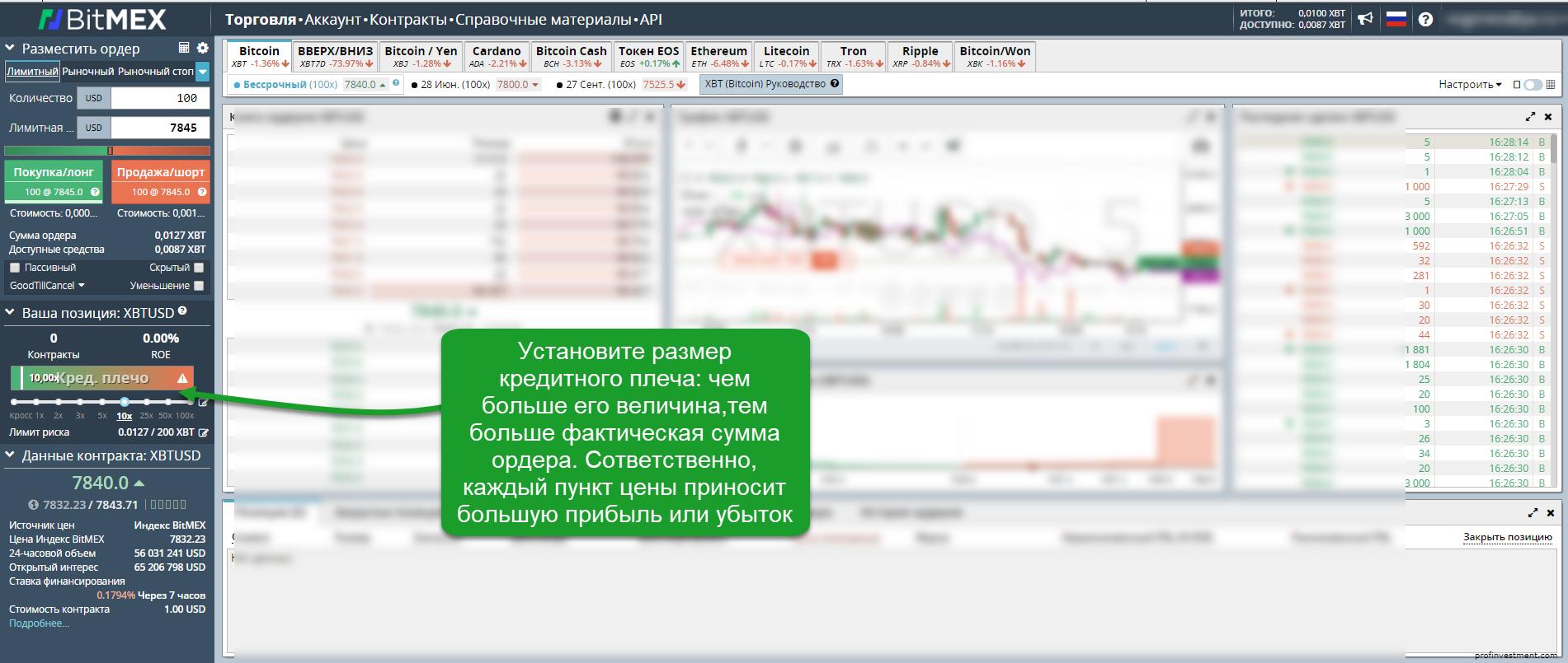 установка кредитного плеча на бирже Bitmex