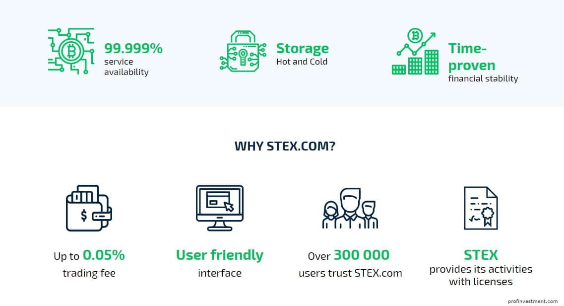 биржа STEX com