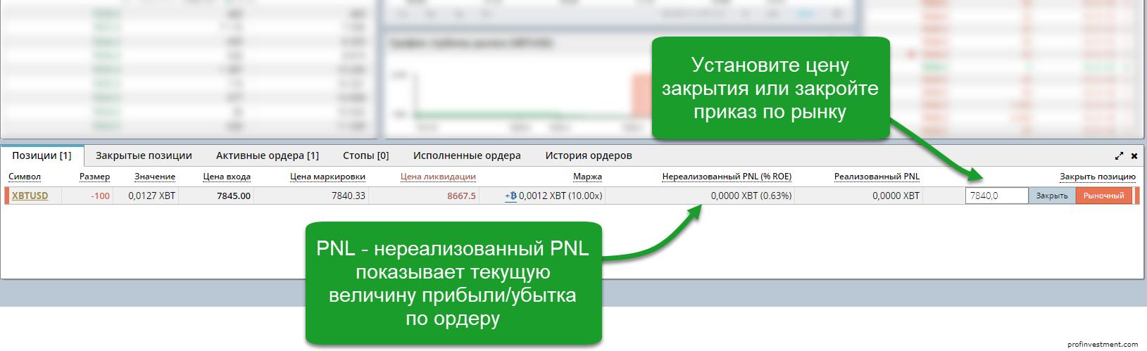 пример ордера на криптобирже Bitmex