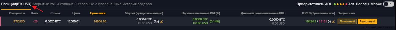 пример открытого ордера на криптобирже Bybit