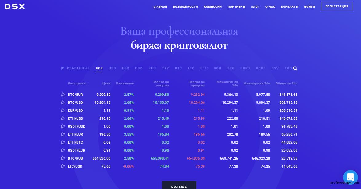 Биткоин биржа для торговли DSX